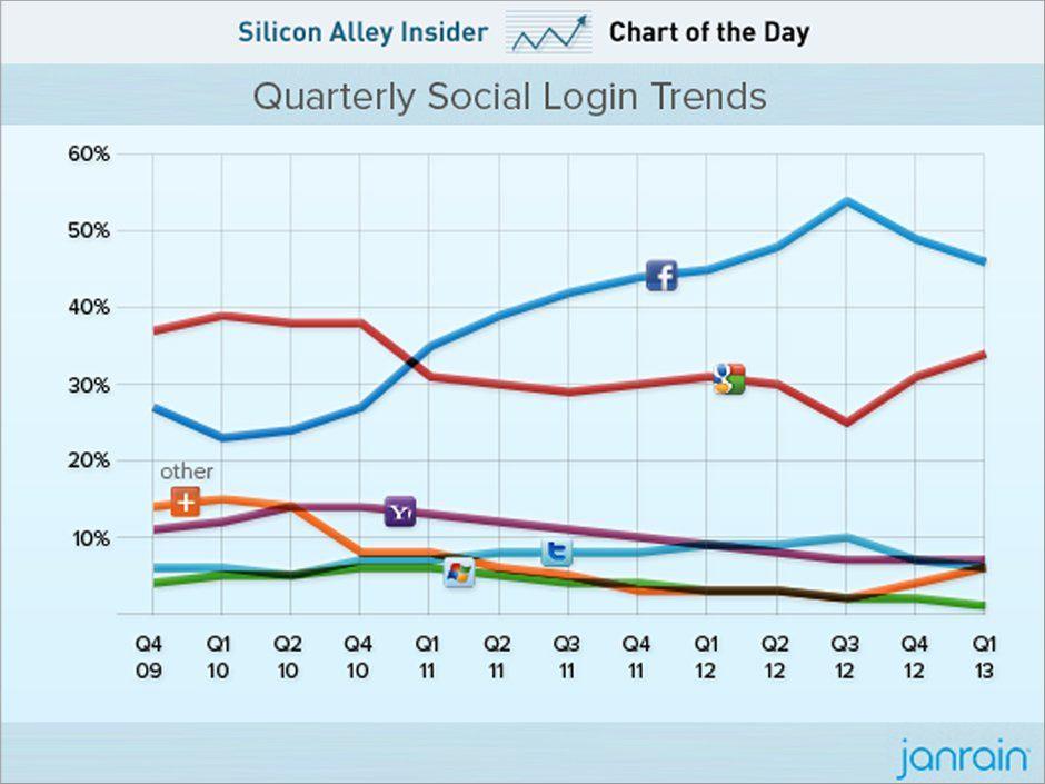 Social media - gedekt
