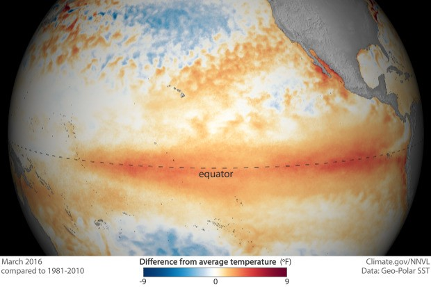 La Niña is officially coming