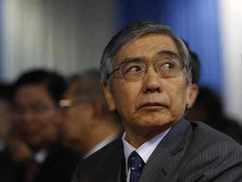 Japanese Inflation Is Entirely Due To Higher Energy Prices