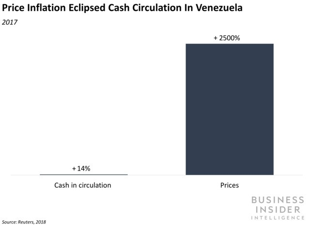 US sanctions could shut Mastercard and Visa out of Venezuela