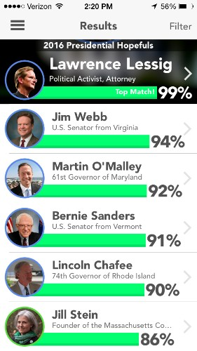 This new iPhone app can tell you in seconds which presidential candidate you actually agree with the most