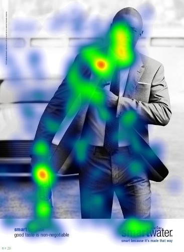 29 Eye-Tracking Heatmaps Reveal Where People Really Look