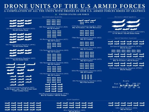 This chart shows the massive size and scope of America's drone fleet - Business Insider