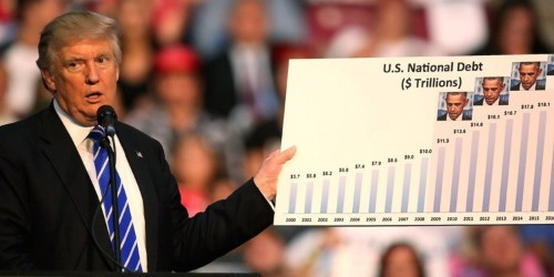 The US national debt just pushed past $22 trillion and Trump has racked up over $2 trillion in debt — here's how that compares to Obama, Bush, and Clinton