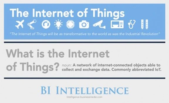 What is the Internet of Things (IoT)? Meaning & Definition