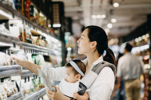 Using the best cards for grocery purchases to maximize spending