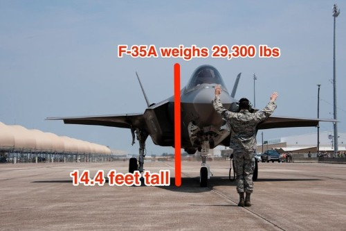 There's nothing else like America's most expensive war machine ever
