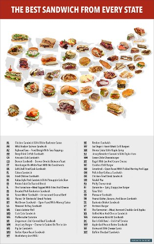 This Map Shows The Best Sandwich From Every State