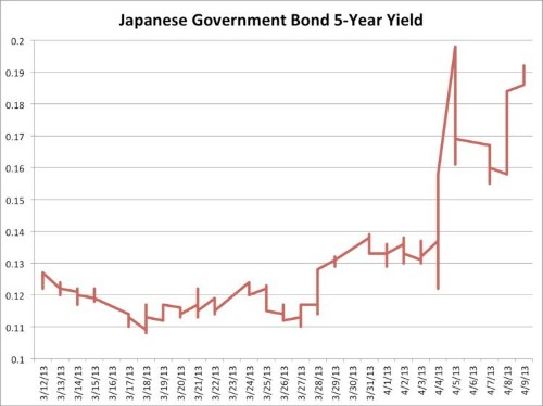 KYLE BASS: On Friday, The Market Gave Us The First Glimpse Of The Japan Blowup