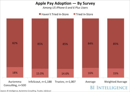 Apple Pay could arrive on browsers by this holiday season