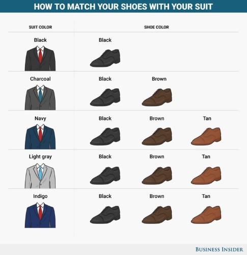 How to pick the right shoes for any color suit