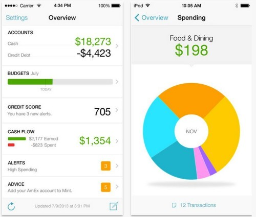 Here Are The Most Popular Budgeting Apps