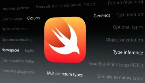 Hey, App Developers: Facebook's Parse Now Supports Swift, Apple's New Programming Language