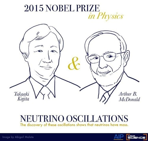 2 men were just awarded the Nobel Prize in physics for unlocking the secrets of the strangest particle in the universe