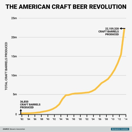 Another beloved craft beer has found a deep-pocketed backer