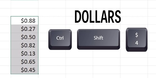 The 5 basic Excel shortcuts everyone needs to know