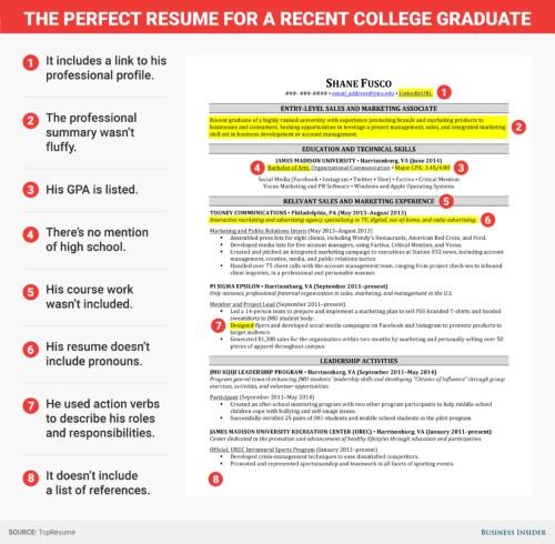 8 reasons this is an excellent résumé for a recent college graduate