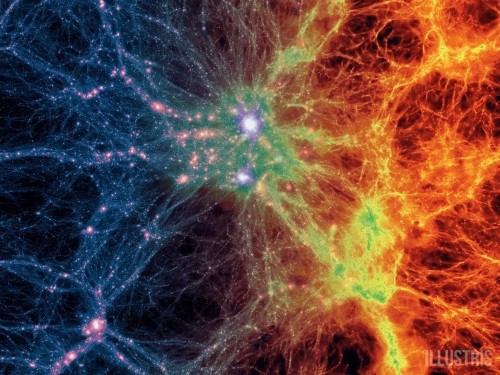 Scientists Just Created The Best Simulation Of The Universe Ever