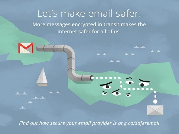 Google Data Shows That Around 50% Of Email Exchanges Aren't Encrypted