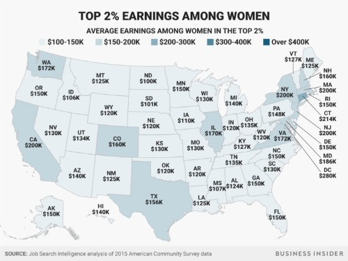 Here's how much the highest-paid women in every US state earn