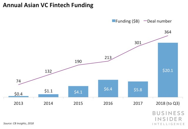 South Korea is getting its first fintech unicorn