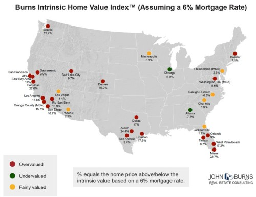 Find out if your housing market is over- or underpriced