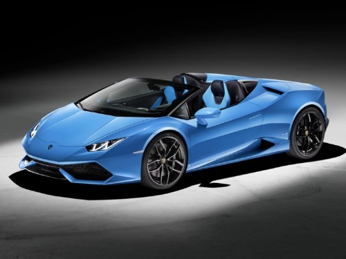 Checking out the Lamborghini Huracán Spyder