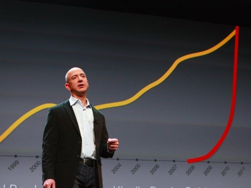 Amazon CEO Jeff Bezos sees the music industry's next 'gigantic growth' coming from devices like Echo