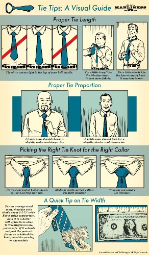 The Ultimate Guide To Putting On A Tie