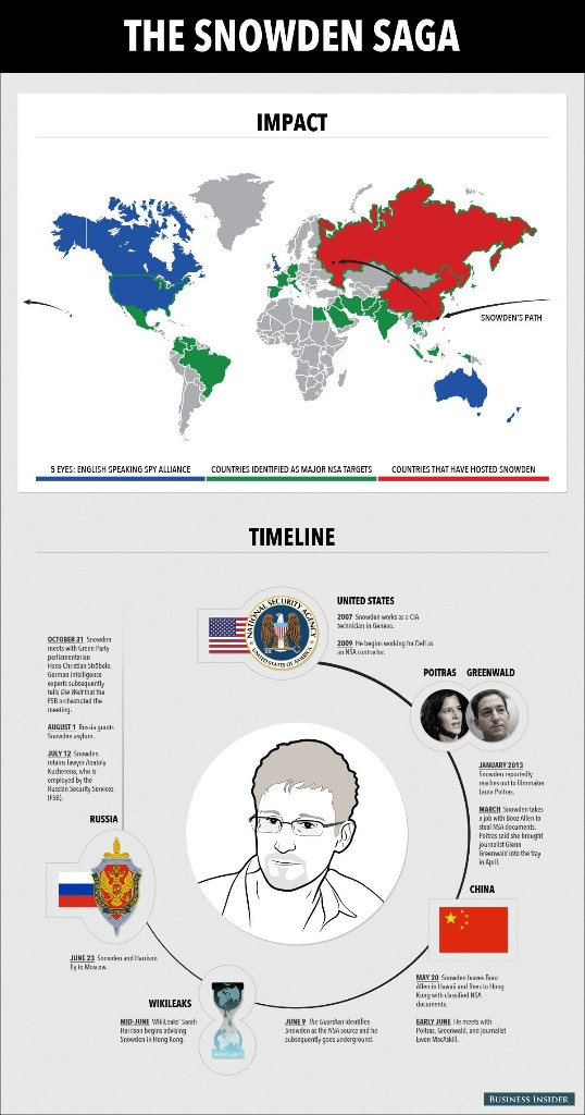 US News - Magazine cover