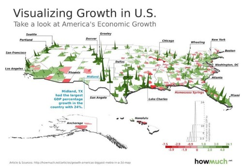 This map shows which city's economies are growing and shrinking