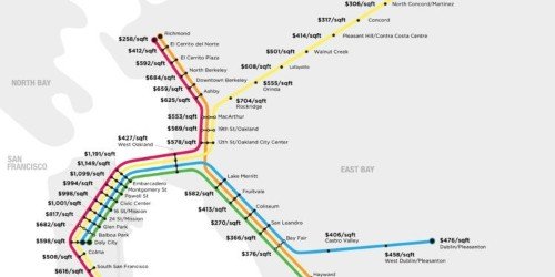 Bay Area real estate prices mapped by BART station
