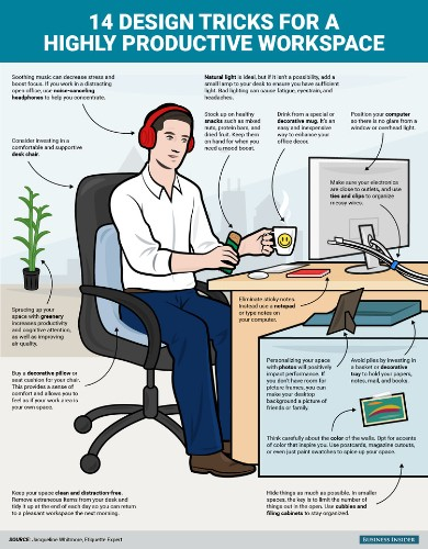 14 design tricks for a highly productive workspace