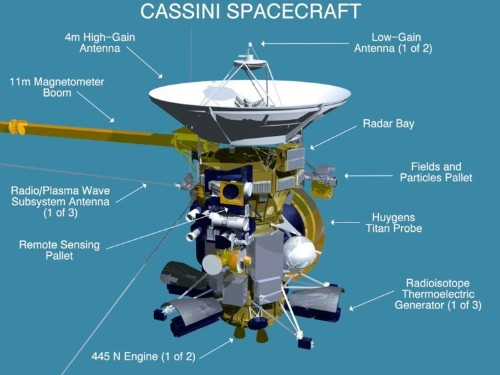 NASA is crashing Cassini into Saturn on Friday — here's what will happen in the probe's final hours, minutes, and seconds