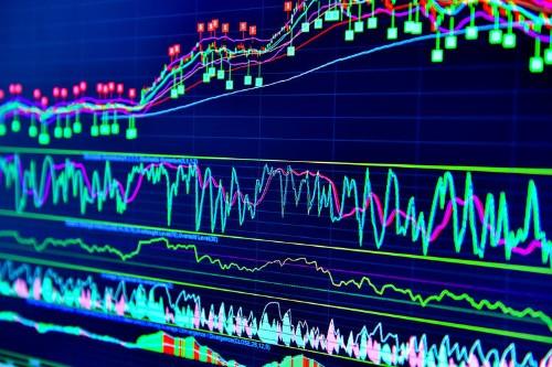 Technical analysis explained: RSI, on-balance volume, simple moving average