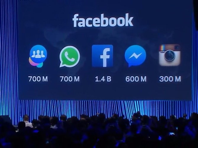 Facebook explains why it needs Instagram, WhatsApp, AND Messenger