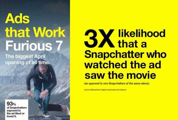 Here's what people are saying about what it's like to work with Snapchat right now - Business Insider