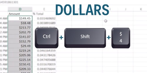 6 shortcuts in Excel that will save you a ton of time