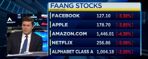 FAAUNG or FAANGU: There are 360 ways to add Uber to FAANG and analysts already disagree over where to put it