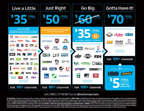 AT&T's new $35 streaming TV package is the best deal yet for cord-cutters