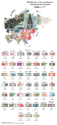 A map of the world's currencies, and how they compare to the USD
