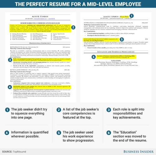 Here is an excellent résumé for a mid-level employee