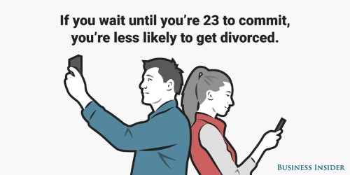 7 facts about relationships everyone should know before getting married