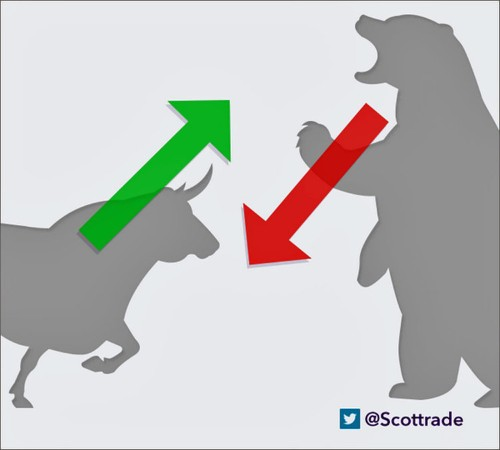 Here's Why We Call Them 'Bear' And 'Bull' Markets