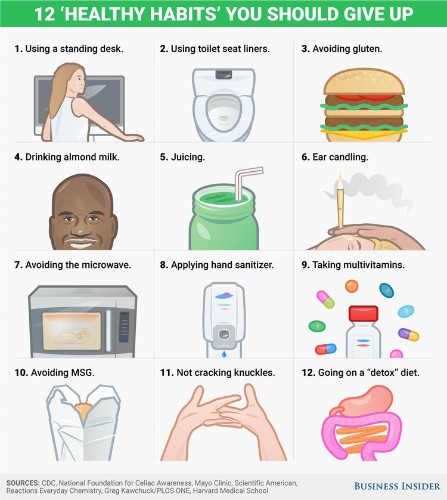 12 'healthy habits' you're better off giving up