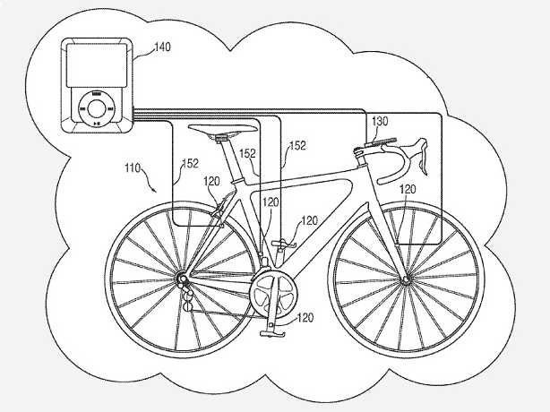 Apple's Craziest, Most Futuristic Patents Show How Insanely Ambitious Its Thinking Is
