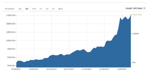 Bitcoin's illiquidity is going to be a huge problem when the bubble bursts