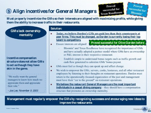 Hedge Fund Manager Publishes Dizzying 294-Slide Presentation Exposing How Olive Garden Wastes Money And Fails Customers