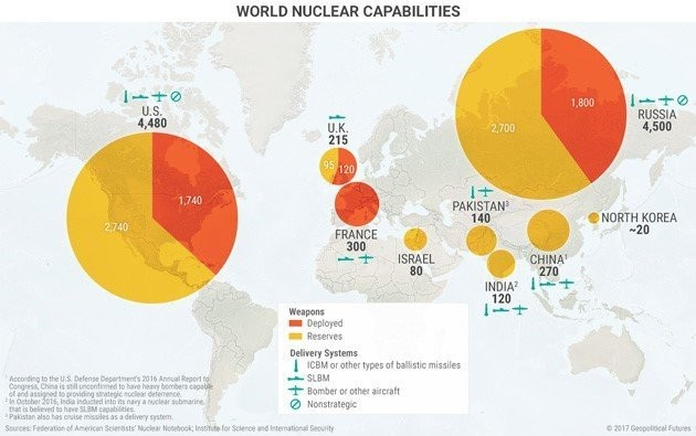3 maps that explain the geopolitics of nuclear weapons