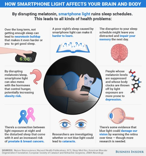 How smartphone light affects your brain and body